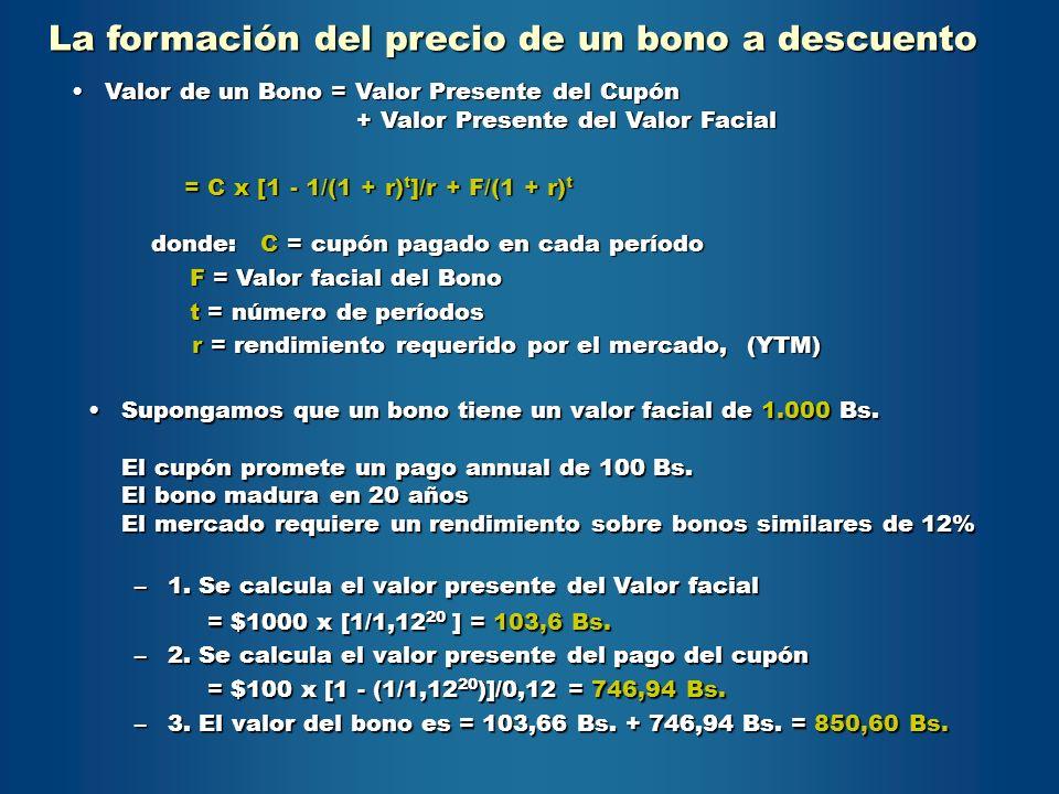 Valor de un Bono = Valor Presente del Cupón + Valor Presente del Valor FacialValor de un Bono = Valor Presente del Cupón + Valor Presente del Valor Fa