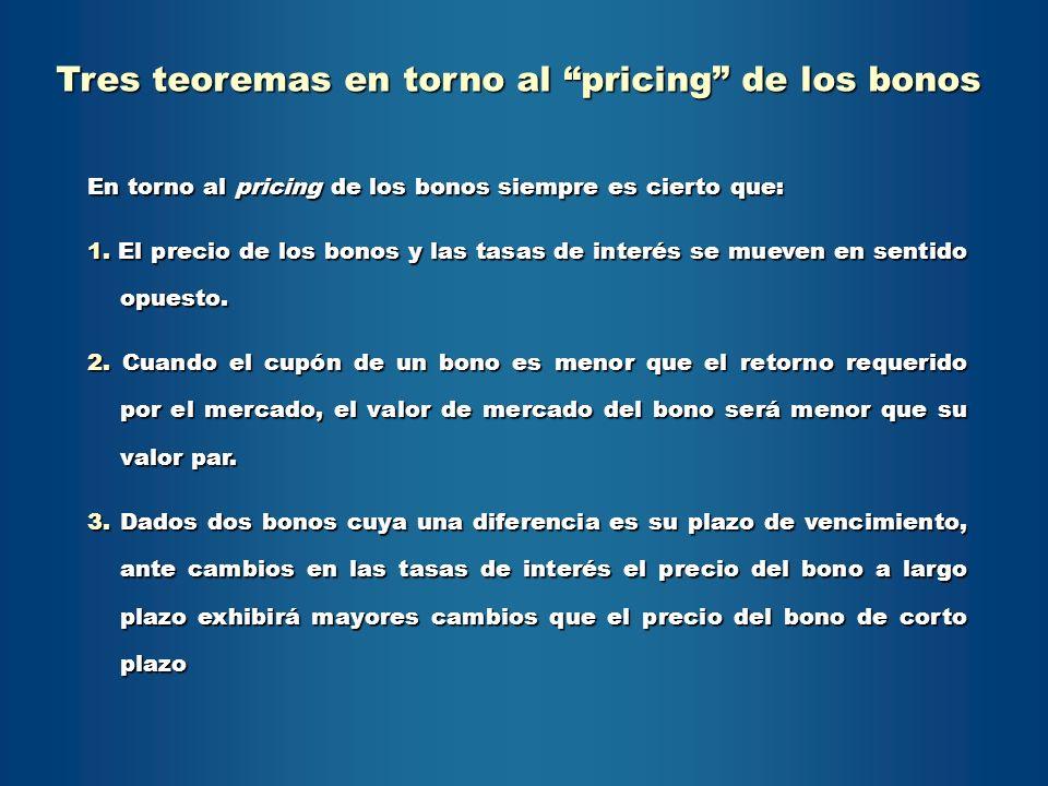 Tres teoremas en torno al pricing de los bonos En torno al pricing de los bonos siempre es cierto que: 1. El precio de los bonos y las tasas de interé