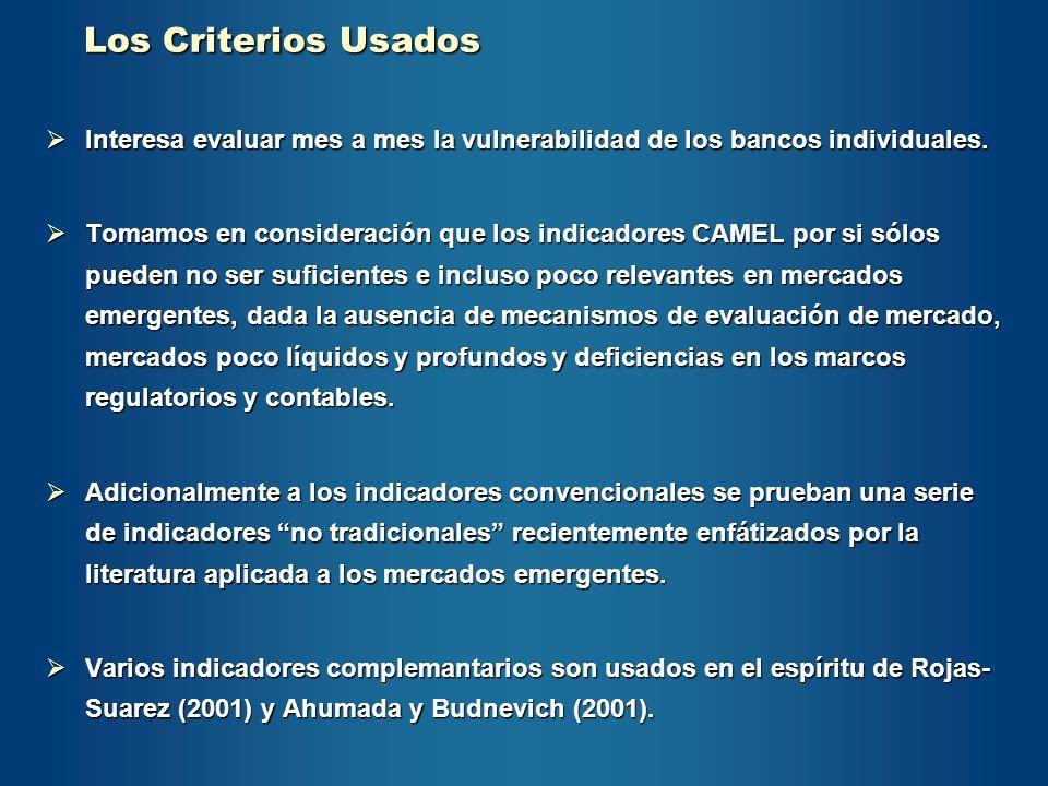 Interesa evaluar mes a mes la vulnerabilidad de los bancos individuales. Interesa evaluar mes a mes la vulnerabilidad de los bancos individuales. Toma