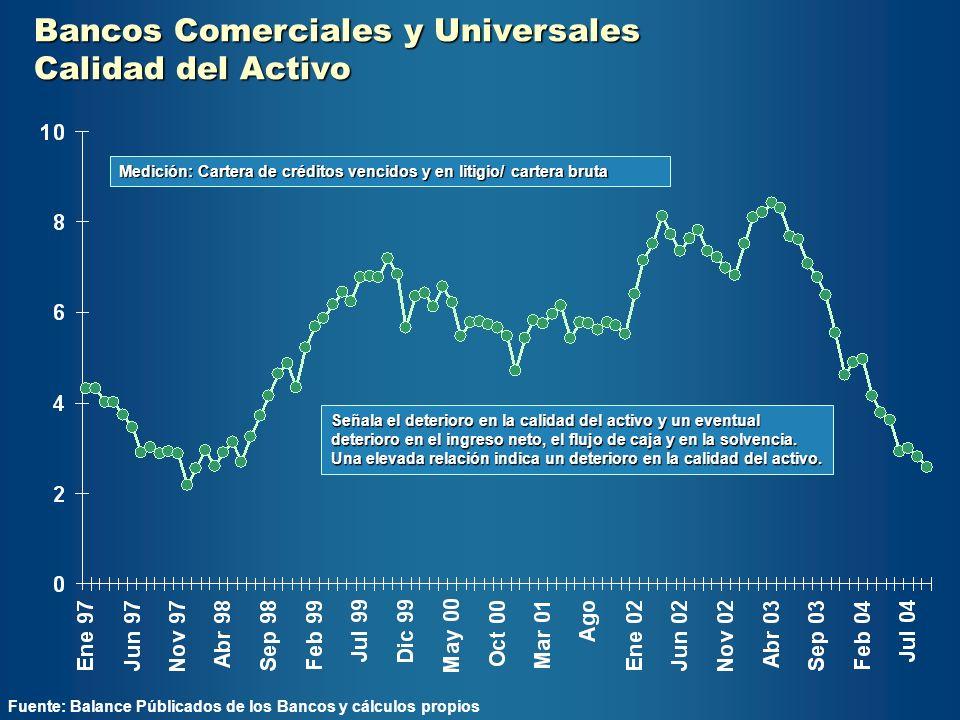 Bancos Comerciales y Universales Calidad del Activo Fuente: Balance Públicados de los Bancos y cálculos propios Señala el deterioro en la calidad del