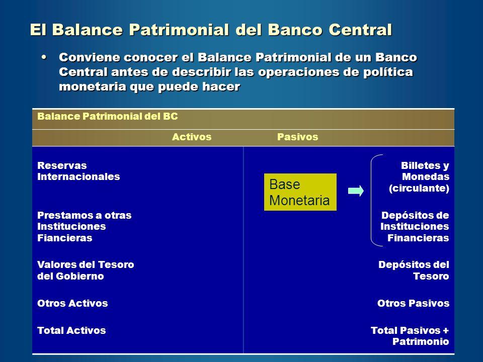 El Balance Patrimonial del Banco Central Conviene conocer el Balance Patrimonial de un Banco Central antes de describir las operaciones de política mo