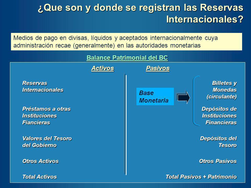 Reservas Internacionales t-1 / Importaciones 2002 Fuente: Fondo Monetario Internacional y Cálculos Propios Niveles altos como los latinoamericanos