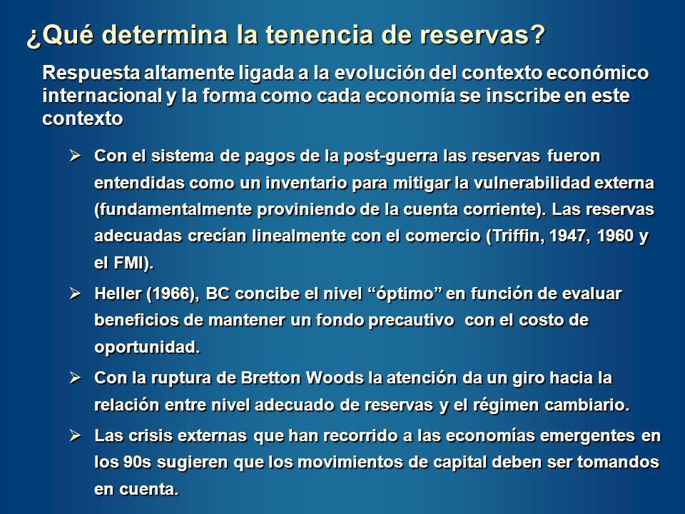 Reservas Internacionales per capita 2002 US$ Fuente: Fondo Monetario Internacional y Cálculos Propios El panorama también varía en el contexto latinoamericano