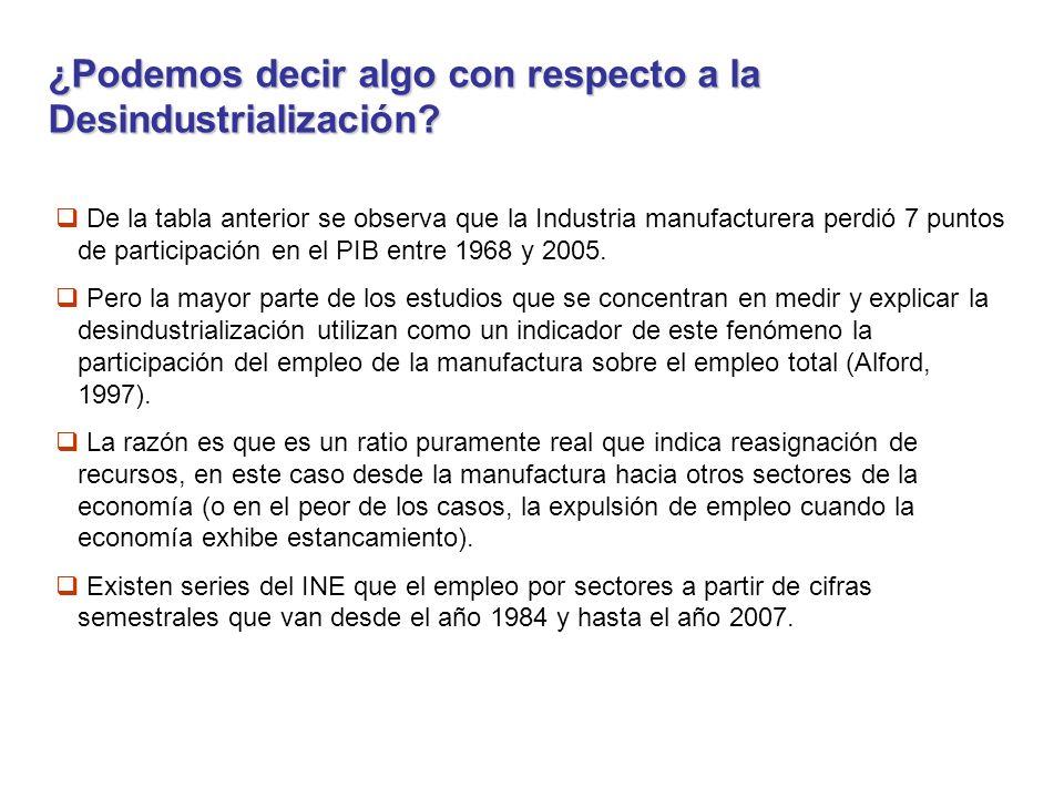 ¿Podemos decir algo con respecto a la Desindustrialización.