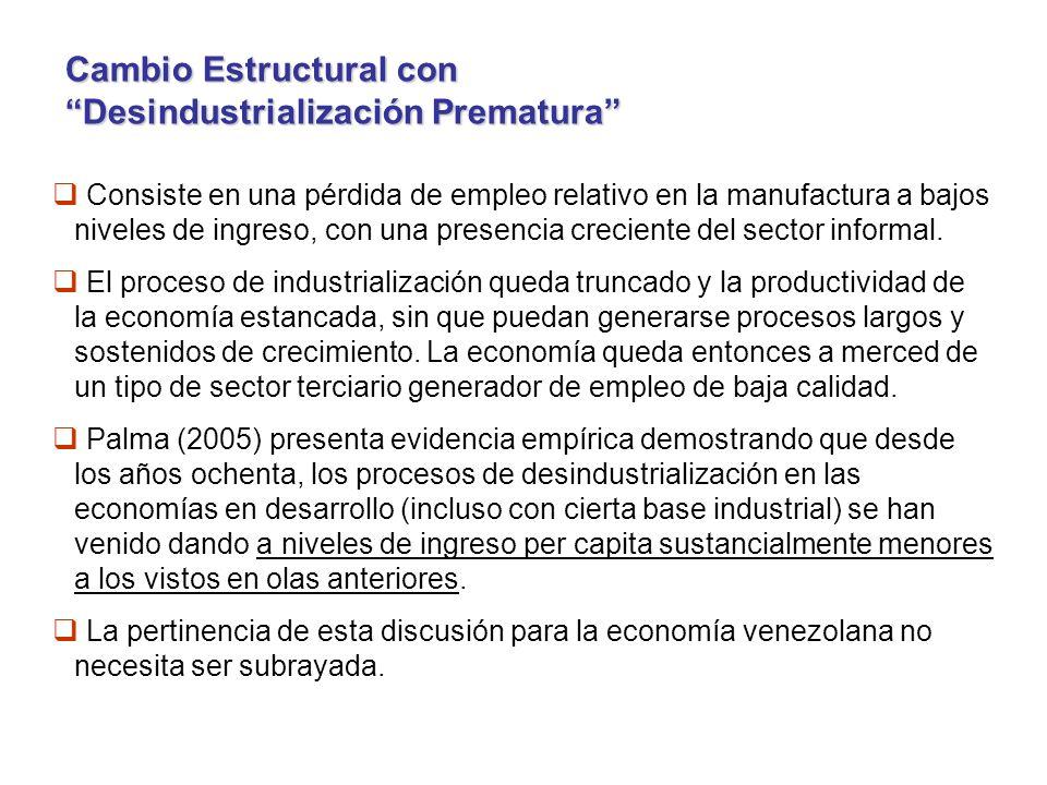 Cambio Estructural con Desindustrialización Prematura Consiste en una pérdida de empleo relativo en la manufactura a bajos niveles de ingreso, con una presencia creciente del sector informal.
