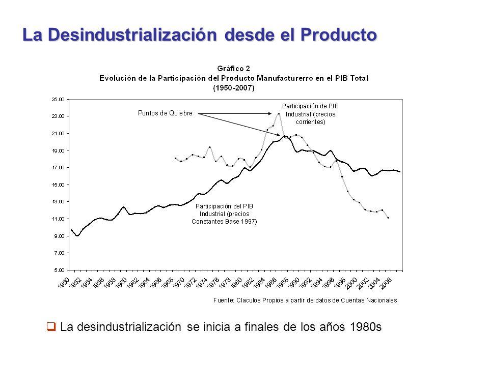La Desindustrialización desde el Producto La desindustrialización se inicia a finales de los años 1980s