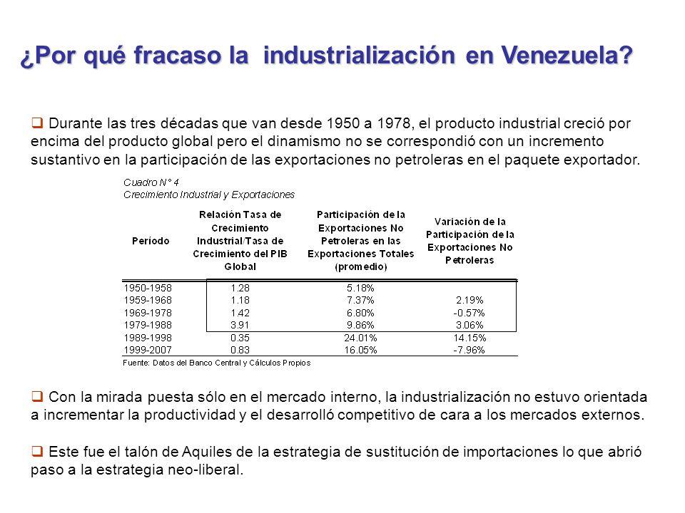 Durante las tres décadas que van desde 1950 a 1978, el producto industrial creció por encima del producto global pero el dinamismo no se correspondió con un incremento sustantivo en la participación de las exportaciones no petroleras en el paquete exportador.