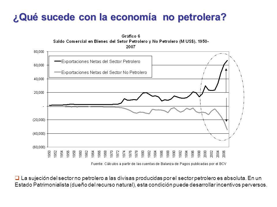 ¿Qué sucede con la economía no petrolera.