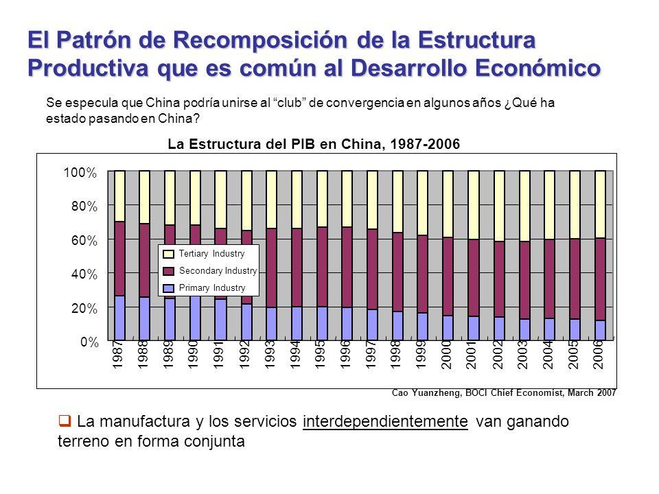 El total de inversiones extranjeras directas (IED) en Venezuela llegó a 1716 millones de dólares en 2008, una de las menores cifras por habitante en la región de acuerdo con la Conferencia de las Naciones Unidas sobre Comercio y Desarrollo (Unctad).