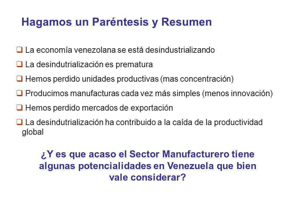 Hagamos un Paréntesis y Resumen La economía venezolana se está desindustrializando La desindutrialización es prematura Hemos perdido unidades productivas (mas concentración) Producimos manufacturas cada vez más simples (menos innovación) Hemos perdido mercados de exportación La desindutrialización ha contribuido a la caída de la productividad global ¿Y es que acaso el Sector Manufacturero tiene algunas potencialidades en Venezuela que bien vale considerar