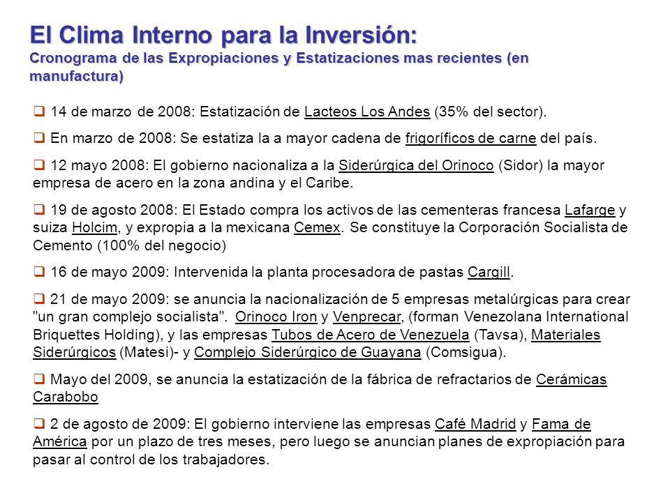 14 de marzo de 2008: Estatización de Lacteos Los Andes (35% del sector).