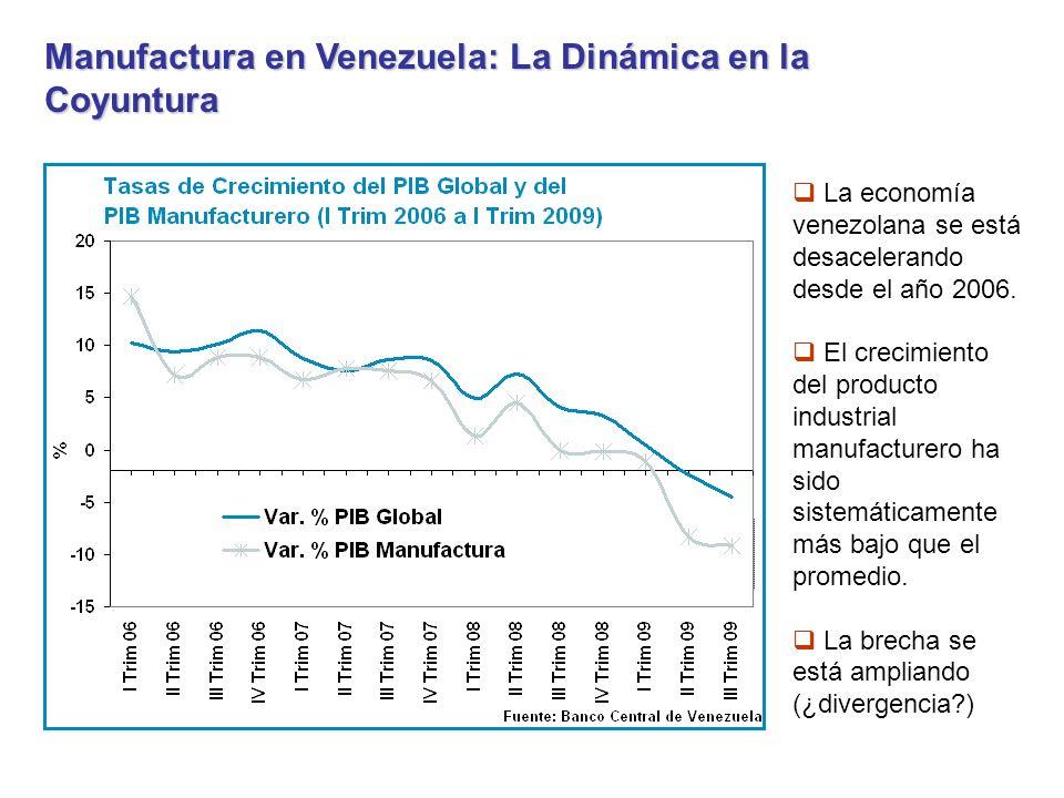 Manufactura en Venezuela: La Dinámica en la Coyuntura La economía venezolana se está desacelerando desde el año 2006.