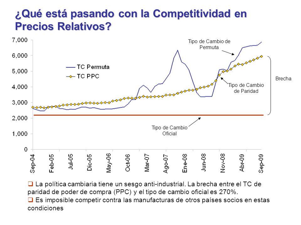 Fuente: Bloomberg y Cálculos Propios Última Actualización: 17/09/09 Tipo de Cambio de Permuta ¿Qué está pasando con la Competitividad en Precios Relativos.