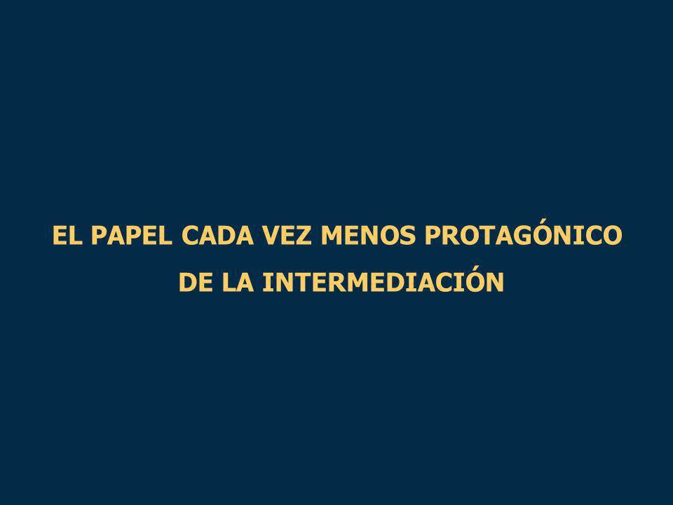 EL PAPEL CADA VEZ MENOS PROTAGÓNICO DE LA INTERMEDIACIÓN