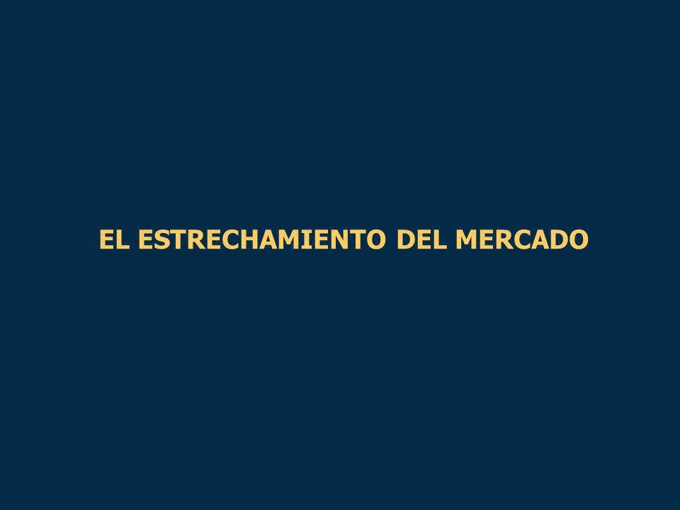 EL ESTRECHAMIENTO DEL MERCADO