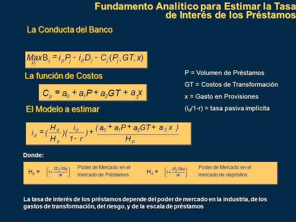 xa GTaPaaC 3 210p +++= La Conducta del Banco La función de Costos p 3 210d p d p H )xa GTaPaa( ) r1 i )( H H (i + ++ + - = El Modelo a estimar P = Volumen de Préstamos GT = Costos de Transformación x = Gasto en Provisiones (i d /1-r) = tasa pasiva implícita Fundamento Analítico para Estimar la Tasa de Interés de los Préstamos ),,(B j xGTPCDiPiMax jjjdjp P j --= H p = Poder de Mercado en el mercado de Préstamos Poder de Mercado en el mercado de depósitos H d = Donde: La tasa de interés de los préstamos depende del poder de mercado en la industria, de los gastos de transformación, del riesgo, y de la escala de préstamos