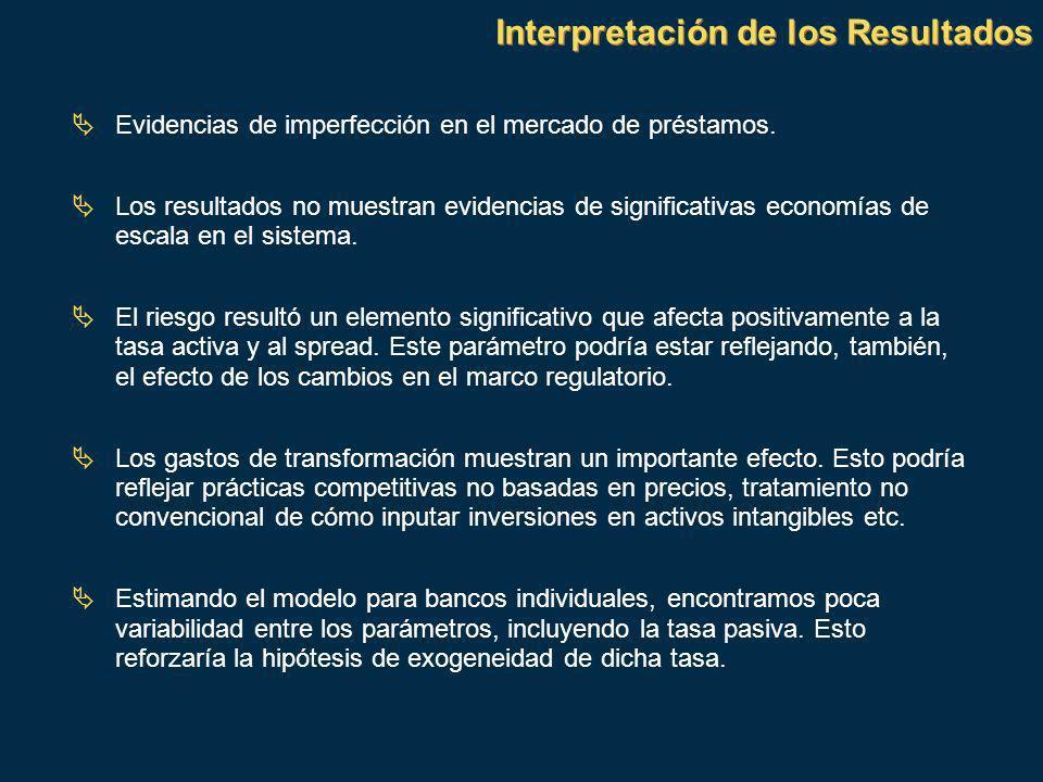 Interpretación de los Resultados Evidencias de imperfección en el mercado de préstamos.