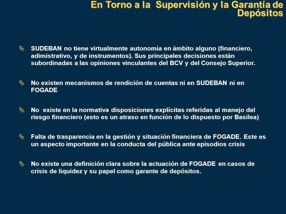 SUDEBAN no tiene virtualmente autonomía en ámbito alguno (financiero, adimistrativo, y de instrumentos).
