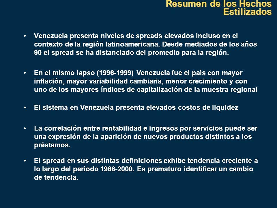 Venezuela presenta niveles de spreads elevados incluso en el contexto de la región latinoamericana. Desde mediados de los años 90 el spread se ha dist