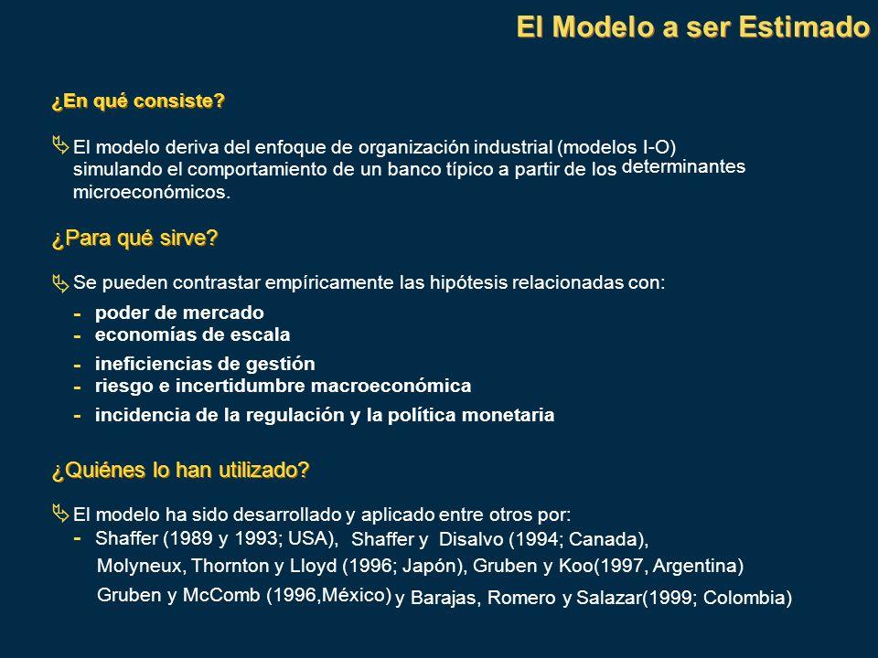 ¿En qué consiste? El modelo deriva del enfoque de organización industrial (modelos I-O) simulando el comportamiento de un banco típico a partir de los