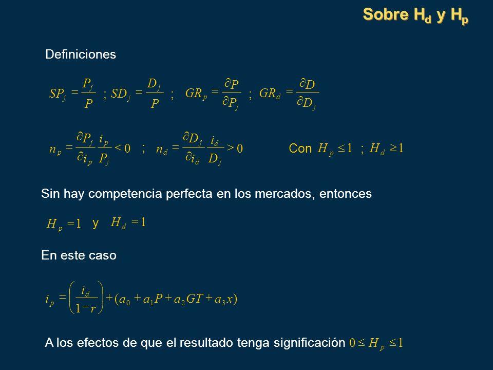Definiciones ; ; ; ; Con 1 p H ; 1 d H Sin hay competencia perfecta en los mercados, entonces 1 p H y 1 d H En este caso A los efectos de que el resul