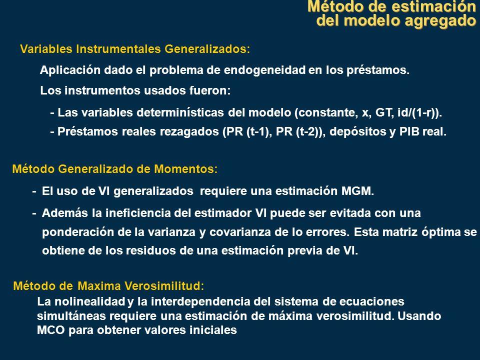 Método de estimación del modelo agregado Método de estimación del modelo agregado Variables Instrumentales Generalizados: Aplicación dado el problema