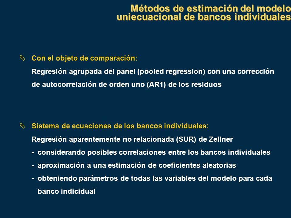 Métodos de estimación del modelo uniecuacional de bancos individuales Con el objeto de comparación: Regresión agrupada del panel (pooled regression) c
