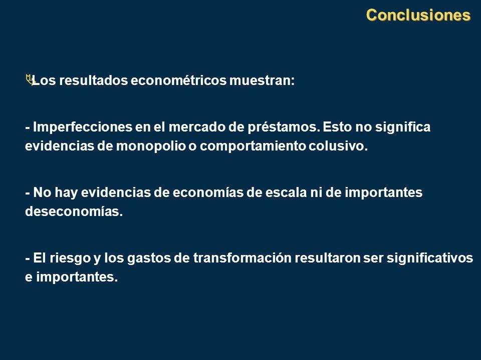Conclusiones Los resultados econométricos muestran: - Imperfecciones en el mercado de préstamos. Esto no significa evidencias de monopolio o comportam