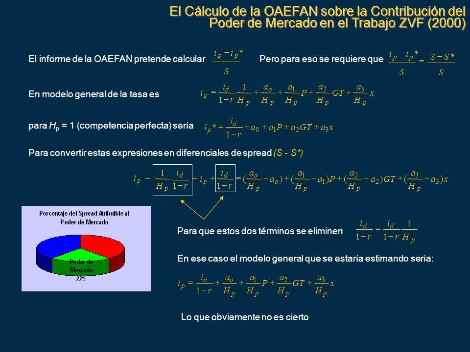 x H a GT H a P H a H a Hr i i pppp o p d p 3 21 1 1 xaGTaPaa r i i d p3210 1 * El Cálculo de la OAEFAN sobre la Contribución del Poder de Mercado en e