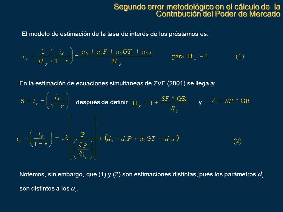 (1) 1 1 1H para 3210 d H xaGTaPaa r i H i p d p p 1 S r i i d p En la estimación de ecuaciones simultáneas de ZVF (2001) se llega a: después de defini