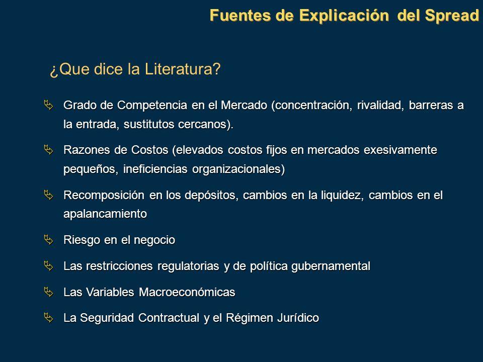 Grado de Competencia en el Mercado (concentración, rivalidad, barreras a la entrada, sustitutos cercanos). Grado de Competencia en el Mercado (concent