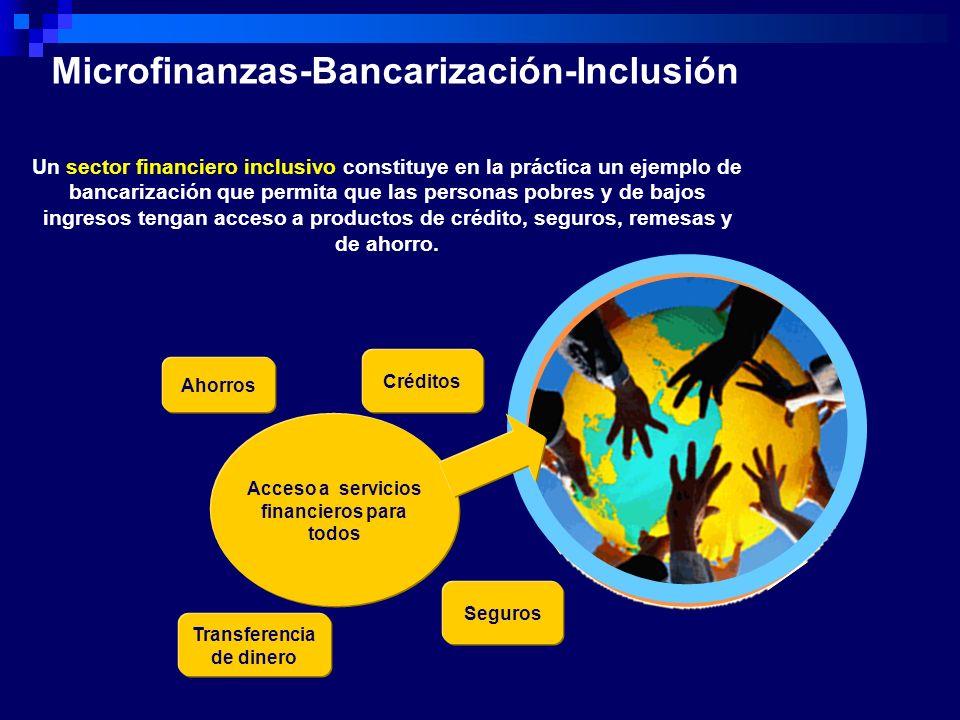 Microfinanzas-Bancarización-Inclusión Créditos Seguros Ahorros Transferencia de dinero Acceso a servicios financieros para todos Un sector financiero