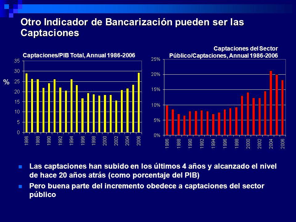 Otro Indicador de Bancarización pueden ser las Captaciones Captaciones/PIB Total, Annual 1986-2006 % Captaciones del Sector Público/Captaciones, Annua
