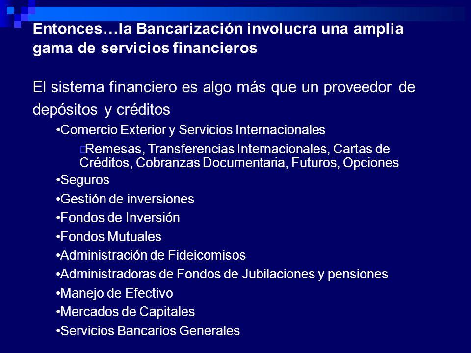 El sistema financiero es algo más que un proveedor de depósitos y créditos Comercio Exterior y Servicios Internacionales Remesas, Transferencias Inter