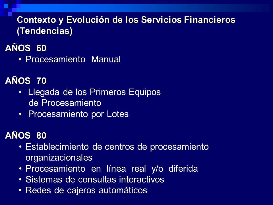 Contexto y Evolución de los Servicios Financieros (Tendencias) AÑOS 60 Procesamiento Manual AÑOS 70 Llegada de los Primeros Equipos de Procesamiento P