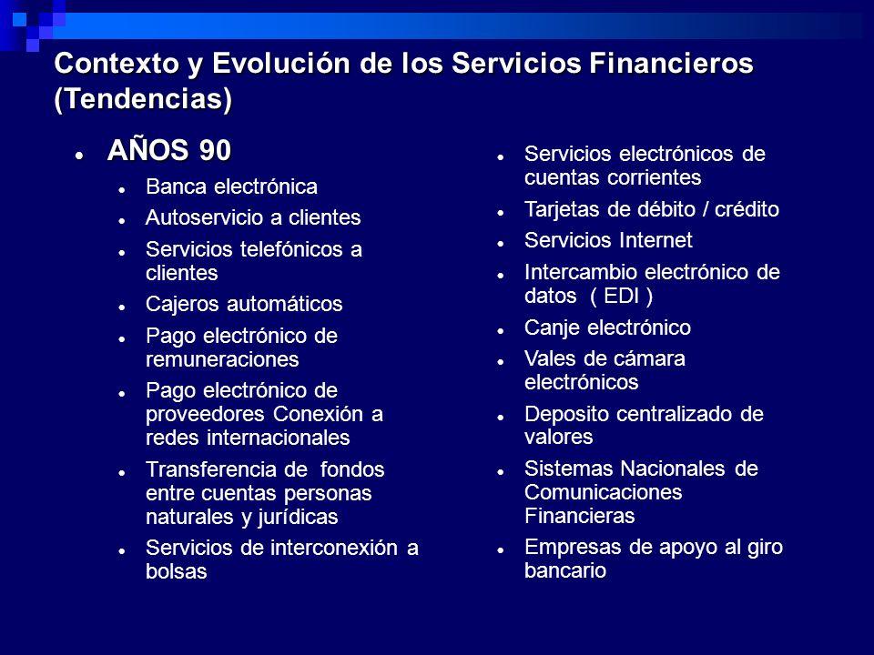 l AÑOS 90 l Banca electrónica l Autoservicio a clientes l Servicios telefónicos a clientes l Cajeros automáticos l Pago electrónico de remuneraciones