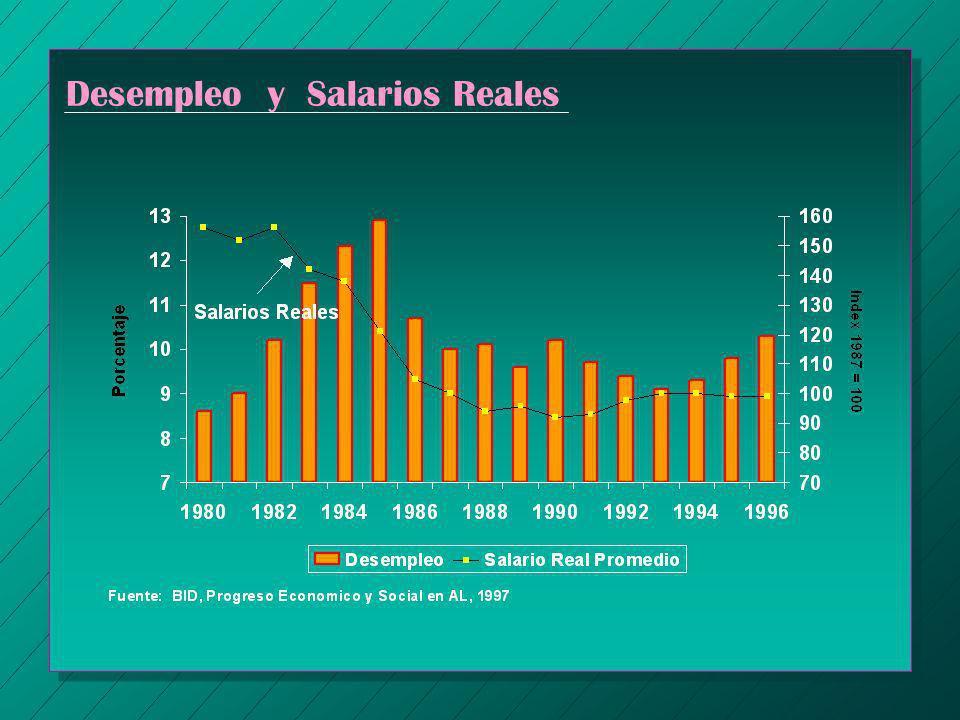 Desempleo y Salarios Reales