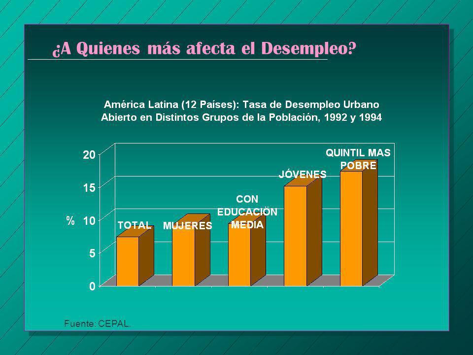 ¿A Quienes más afecta el Desempleo? Fuente: CEPAL.