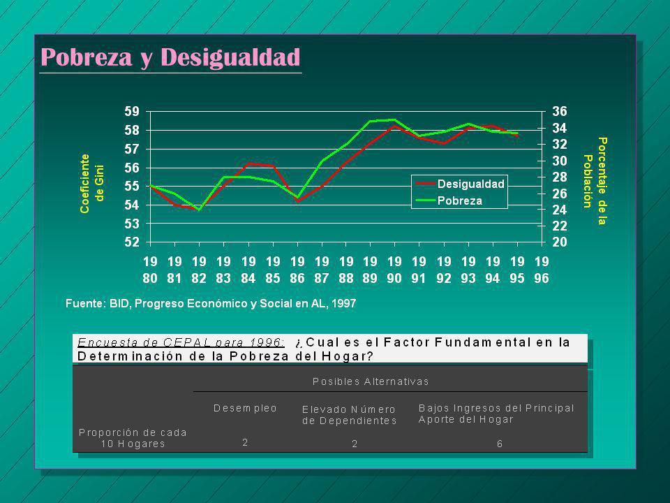 ¿Tuvieron Algún Impacto Las Reformas en el Limitado Desempeño del Mercado de Trabajo.