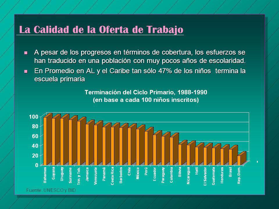 La Calidad de la Oferta de Trabajo n A pesar de los progresos en términos de cobertura, los esfuerzos se han traducido en una población con muy pocos