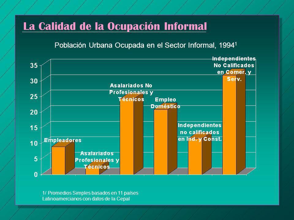 La Calidad de la Ocupación Informal 1/ Promedios Simples basados en 11 países Latinoamercianos con datos de la Cepal Población Urbana Ocupada en el Se