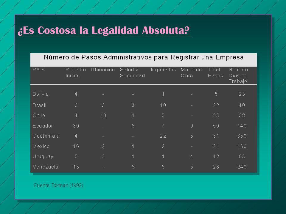 ¿Es Costosa la Legalidad Absoluta? Fuente: Tokman (1992)