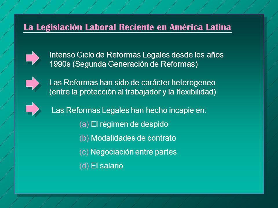 Las Reformas a la Legislación en los Años 1990 (por Países) Orientadas a la FlexibilidadOrientadas a la Protección Argentina (1991) y (1995) Rep.