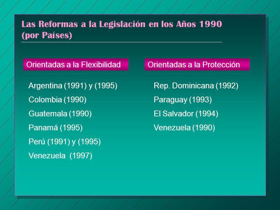 Las Reformas a la Legislación en los Años 1990 (por Países) Orientadas a la FlexibilidadOrientadas a la Protección Argentina (1991) y (1995) Rep. Domi
