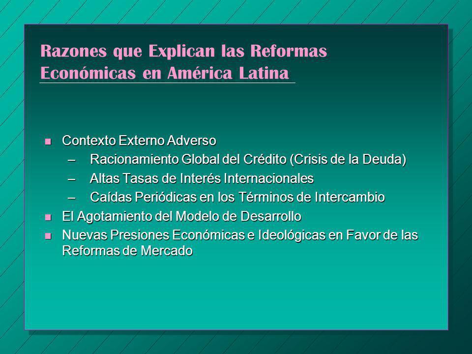 Razones que Explican las Reformas Económicas en América Latina n Contexto Externo Adverso – Racionamiento Global del Crédito (Crisis de la Deuda) – Al