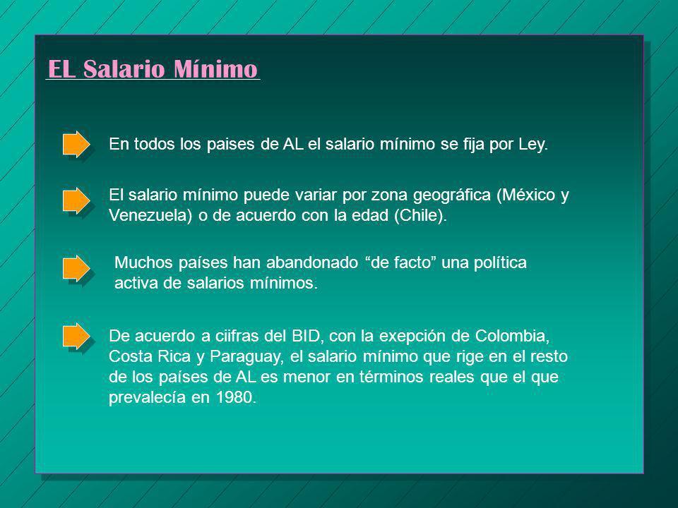 EL Salario Mínimo En todos los paises de AL el salario mínimo se fija por Ley. El salario mínimo puede variar por zona geográfica (México y Venezuela)