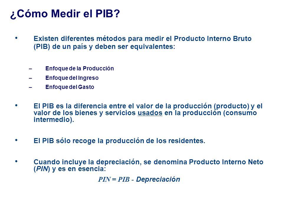 ¿Cómo Medir el PIB? Existen diferentes métodos para medir el Producto Interno Bruto (PIB) de un país y deben ser equivalentes: –Enfoque de la Producci