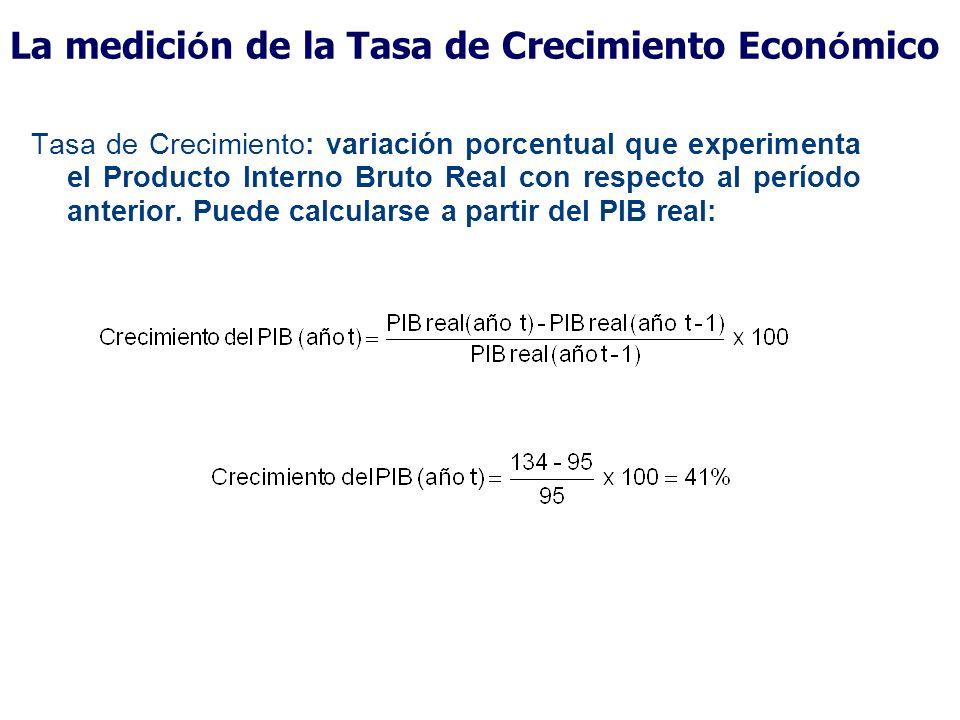 La medici ó n de la Tasa de Crecimiento Econ ó mico Tasa de Crecimiento: variación porcentual que experimenta el Producto Interno Bruto Real con respe