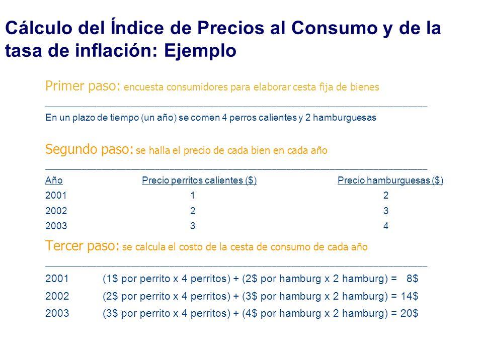 Cálculo del Índice de Precios al Consumo y de la tasa de inflación: Ejemplo Primer paso: encuesta consumidores para elaborar cesta fija de bienes ____