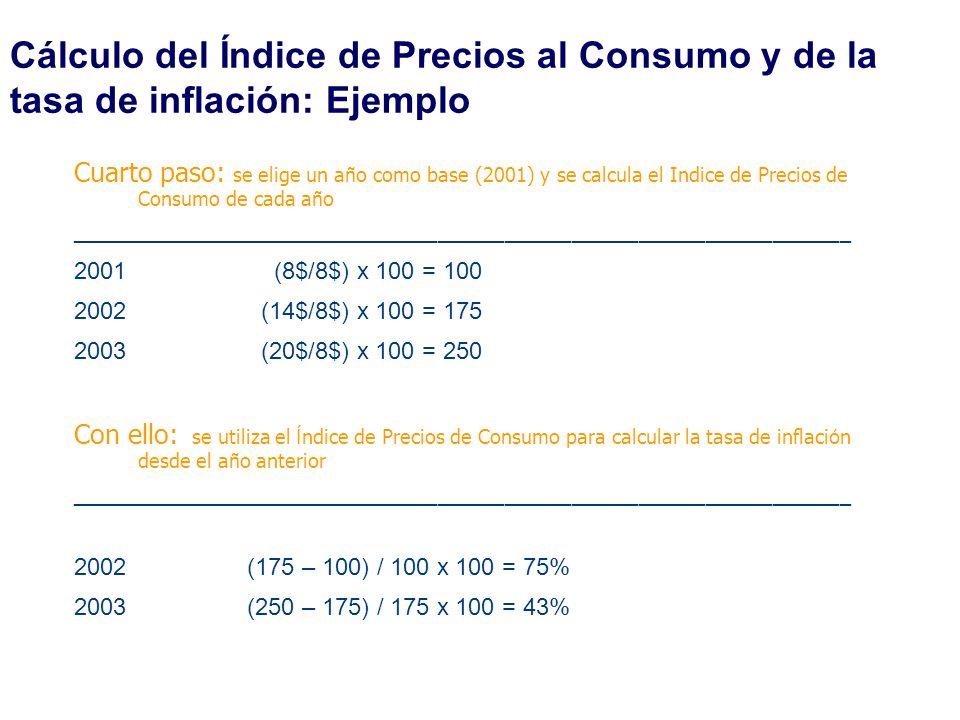 Cálculo del Índice de Precios al Consumo y de la tasa de inflación: Ejemplo Cuarto paso: se elige un a ñ o como base (2001) y se calcula el Indice de